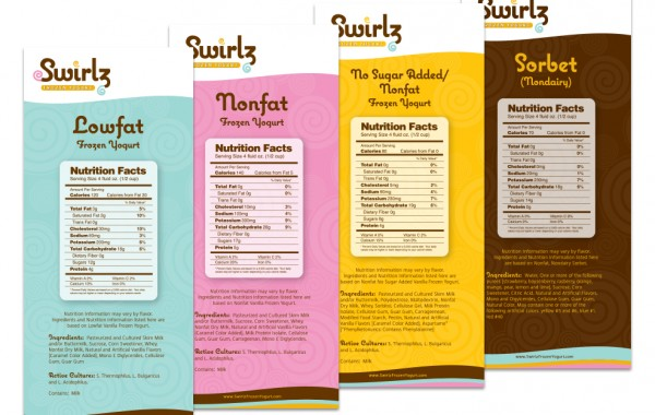 Swirlz Nutrition Cards